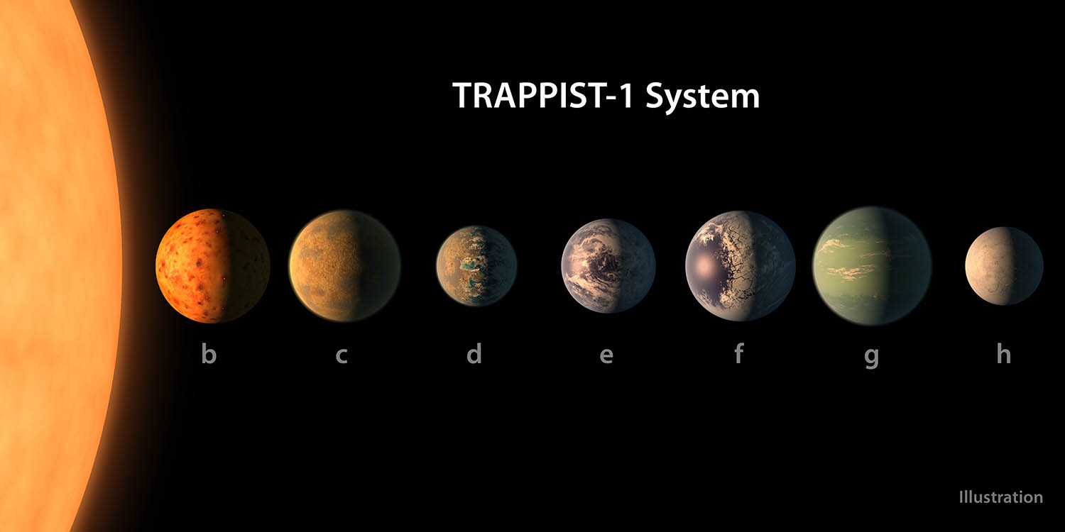 With An Apparent Visual Magnitude Of +18.8, Itu0027s Far Too Dim To Observe  With A Backyard Telescope. The Staru0027s New Designation, TRAPPIST 1, Denotes  The First ...